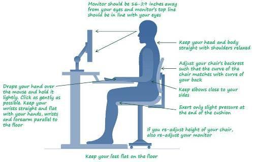 tehnik duduk ergonomis