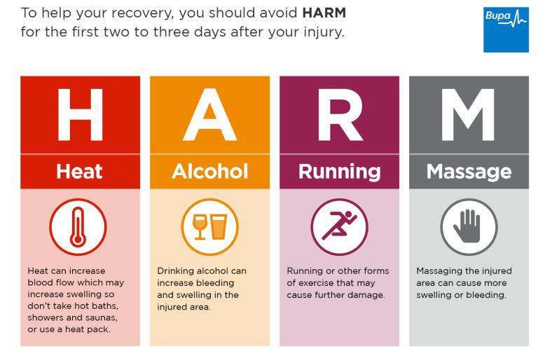 harm info