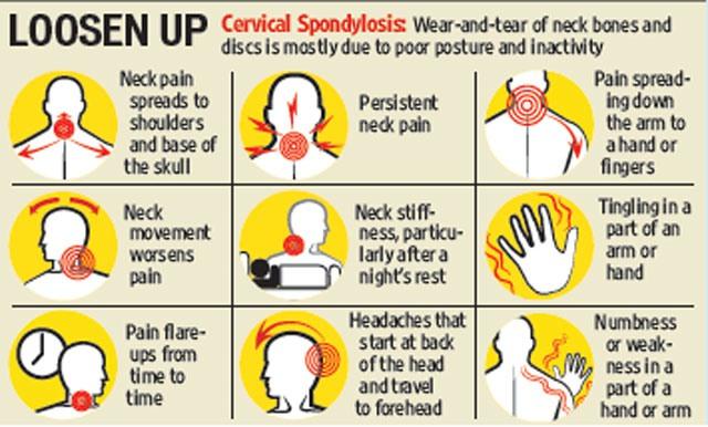 neckpain symptoms