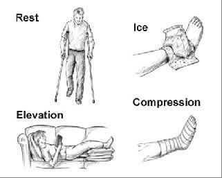 articulațiile rănesc loviturile de box prim ajutor pentru dureri la nivelul articulațiilor