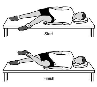 external hip rotation
