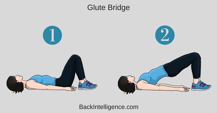 posisi glute bridge