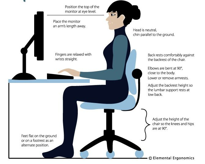 posisi ergonomis di kantor