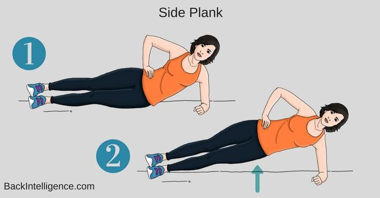 posisi side plank